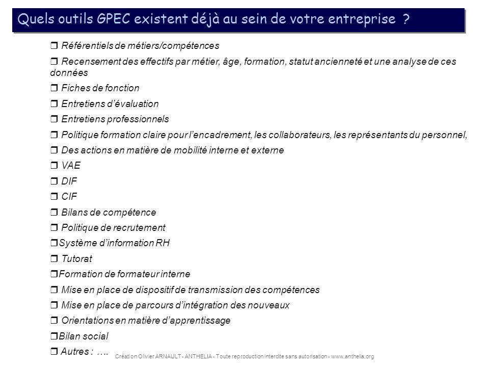 Quels outils GPEC existent déjà au sein de votre entreprise