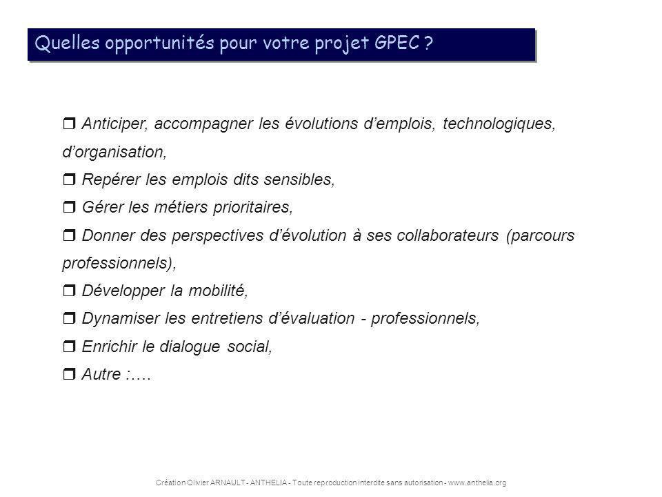 Quelles opportunités pour votre projet GPEC