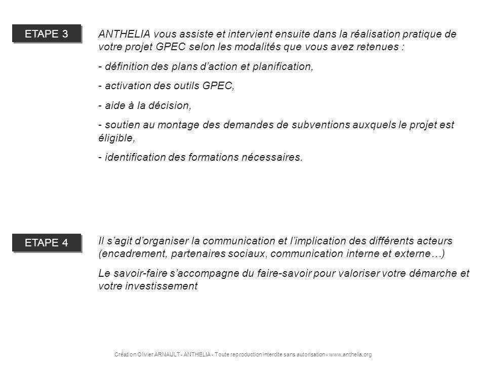 - définition des plans d'action et planification,