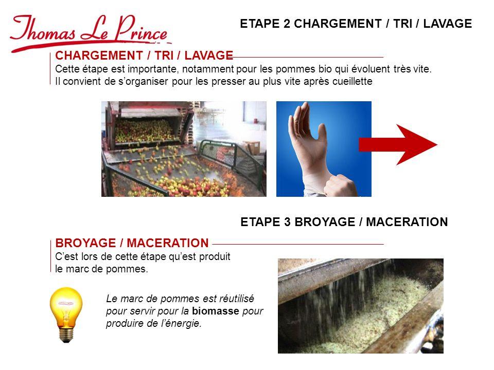 ETAPE 2 CHARGEMENT / TRI / LAVAGE