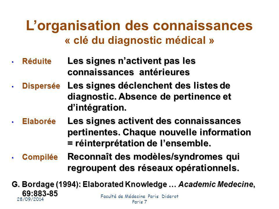 L'organisation des connaissances « clé du diagnostic médical »