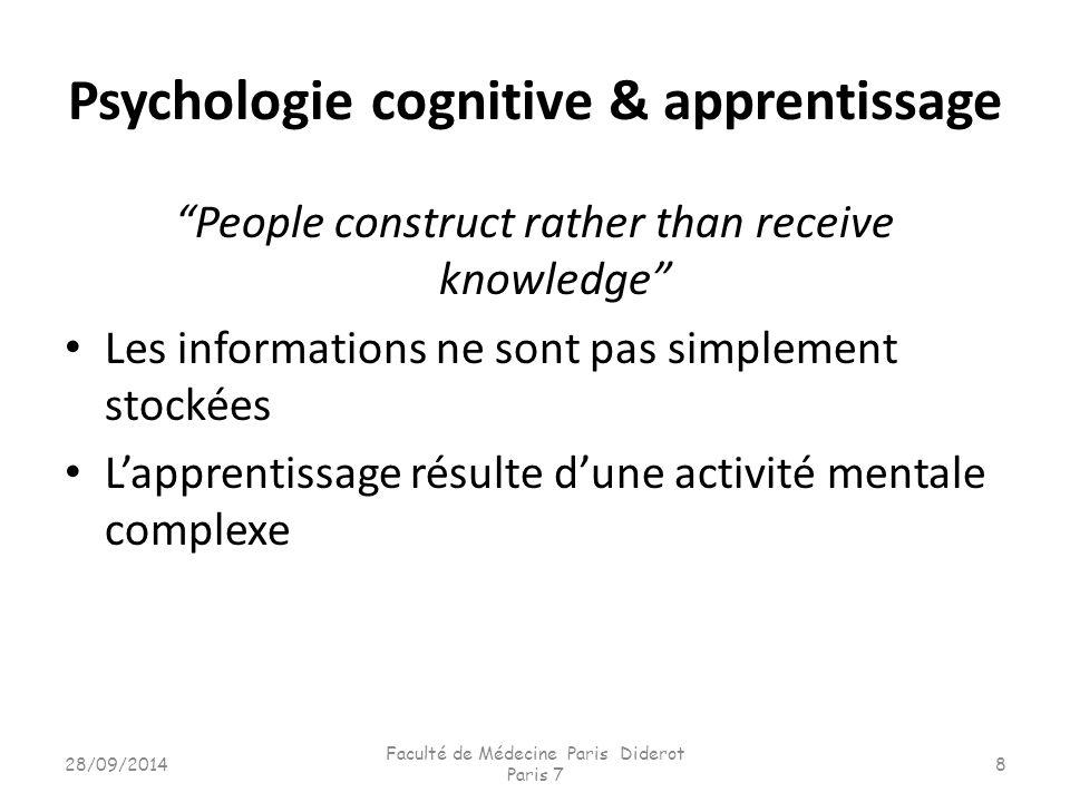 Psychologie cognitive & apprentissage