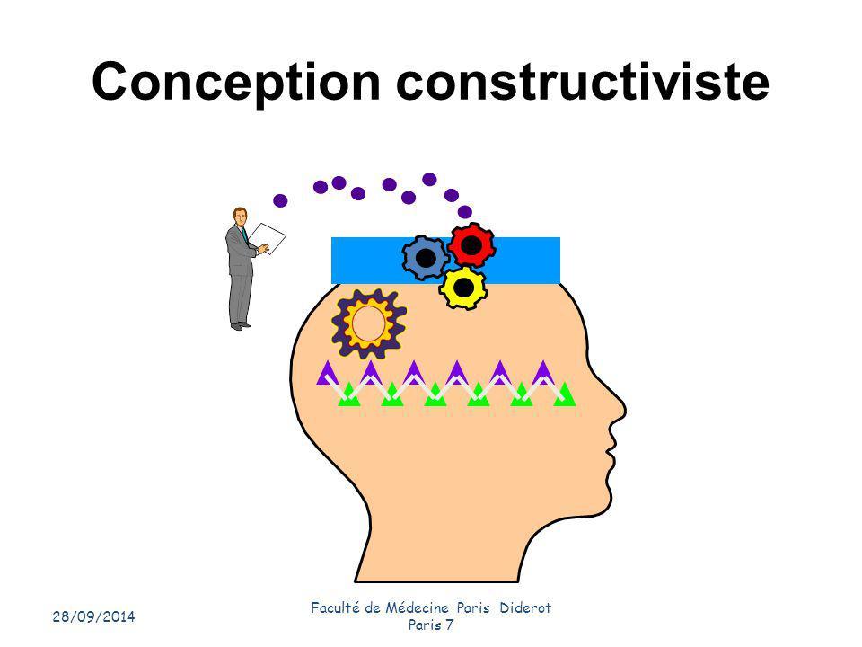 Conception constructiviste
