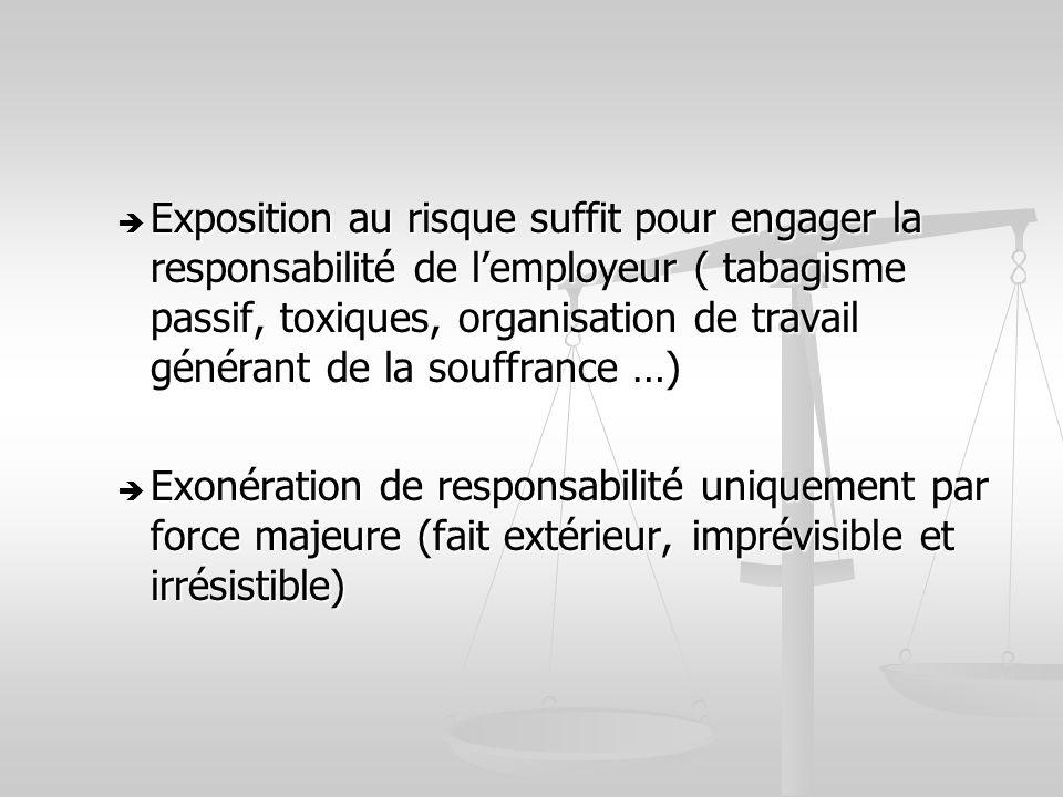 Exposition au risque suffit pour engager la responsabilité de l'employeur ( tabagisme passif, toxiques, organisation de travail générant de la souffrance …)