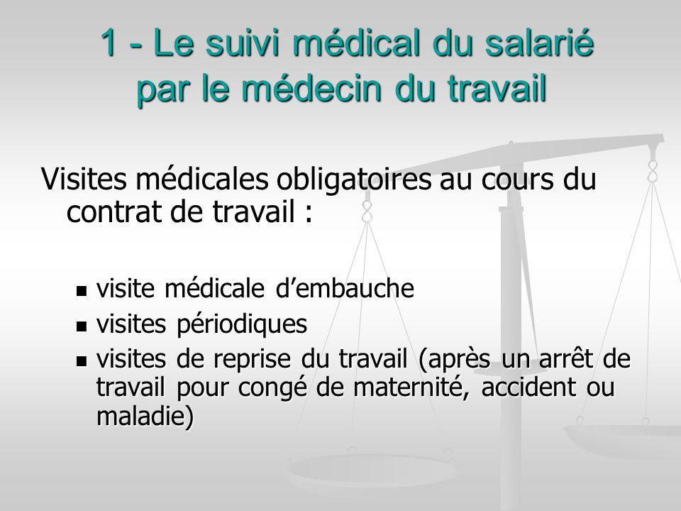 1 - Le suivi médical du salarié par le médecin du travail