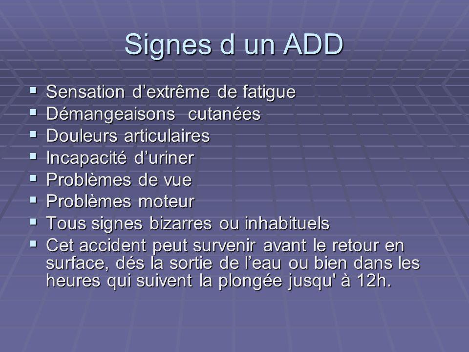 Signes d un ADD Sensation d'extrême de fatigue Démangeaisons cutanées
