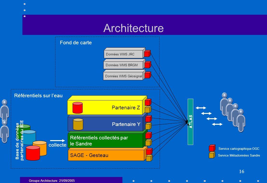 Architecture Fond de carte Référentiels sur l'eau Partenaire Z