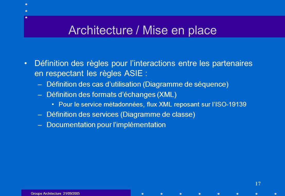 Architecture / Mise en place