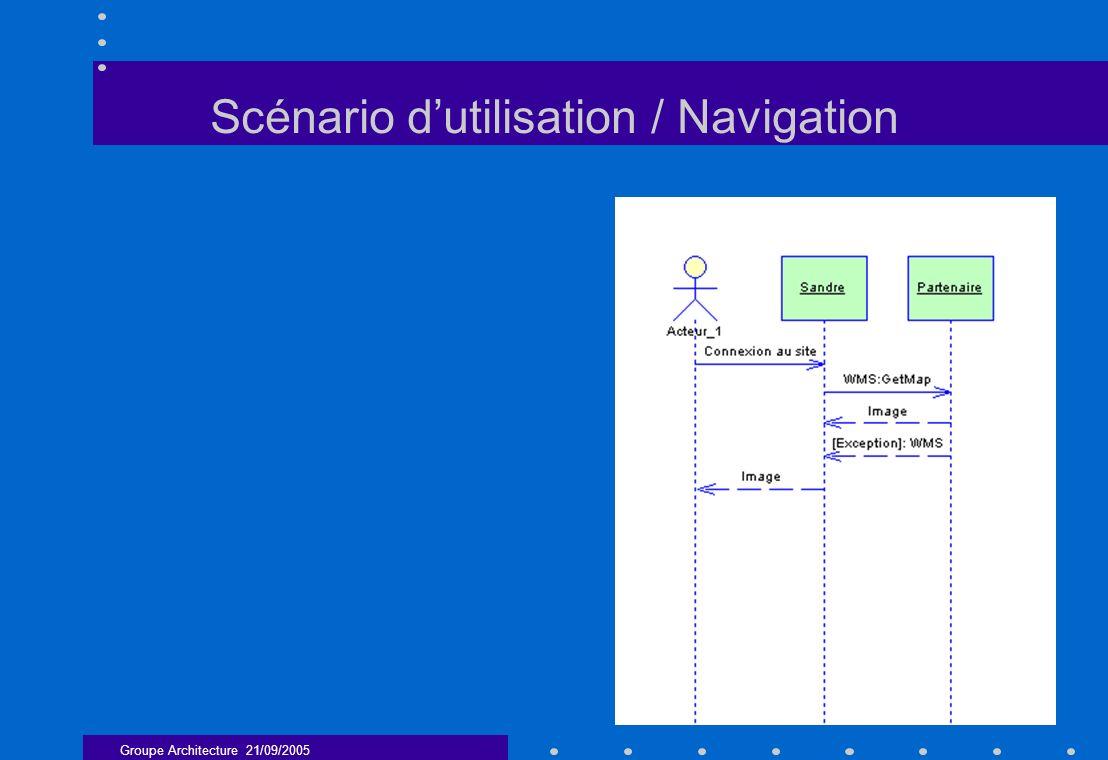 Scénario d'utilisation / Navigation