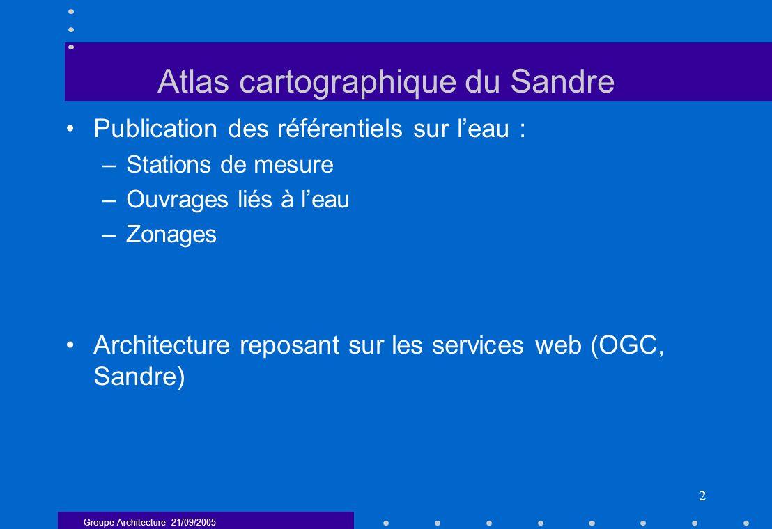 Atlas cartographique du Sandre
