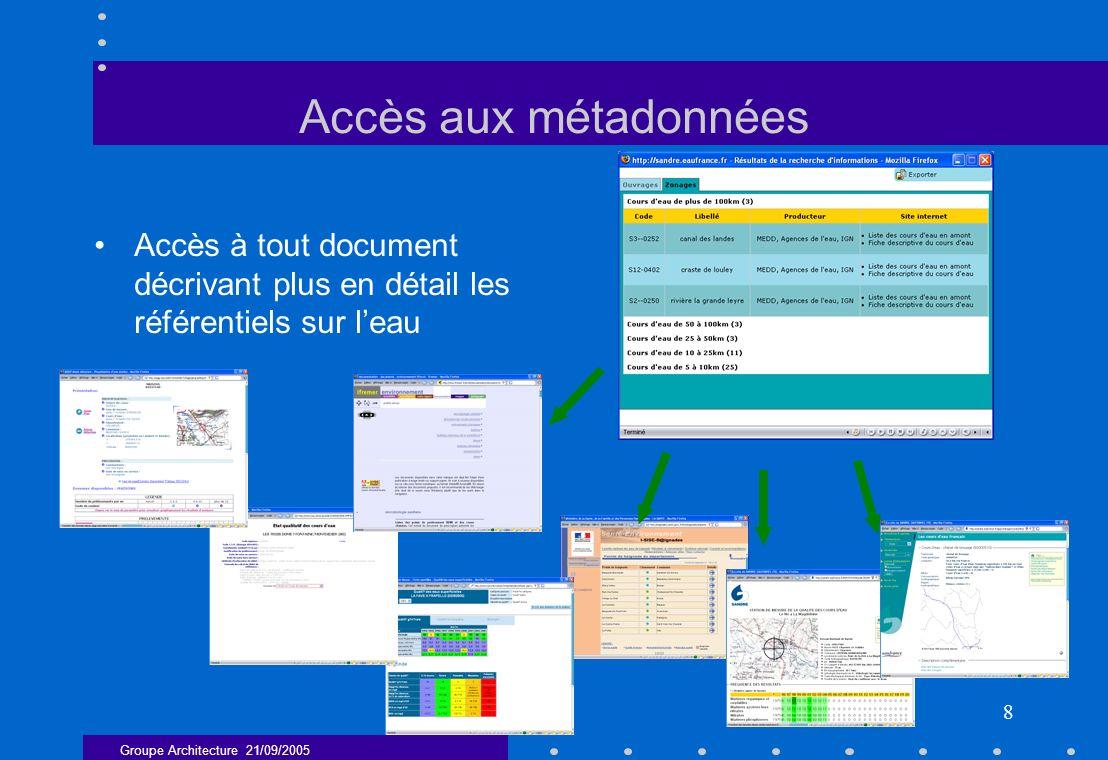 Accès aux métadonnées Accès à tout document décrivant plus en détail les référentiels sur l'eau