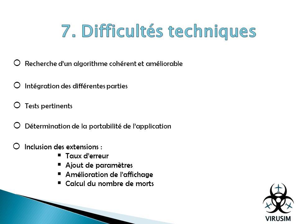 7. Difficultés techniques