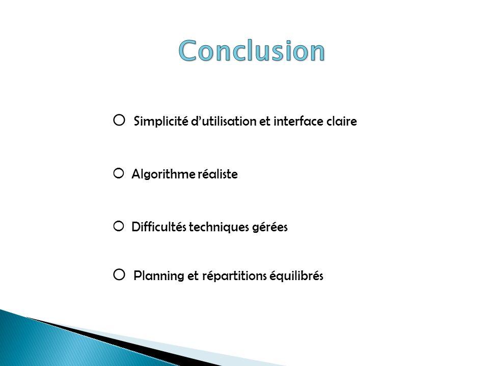 Conclusion Simplicité d'utilisation et interface claire