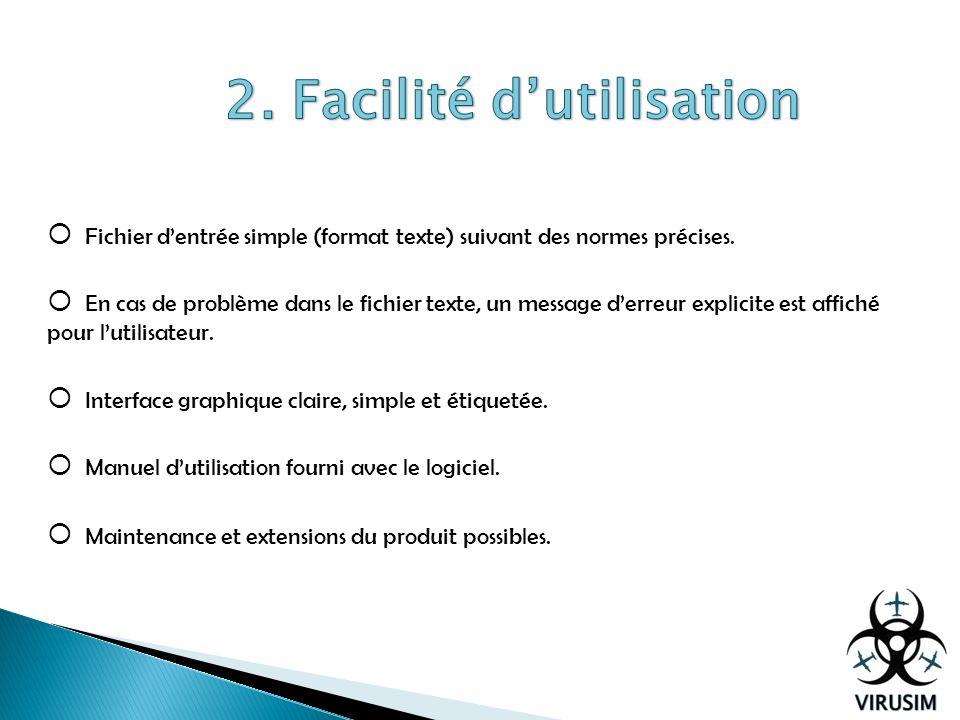 2. Facilité d'utilisation