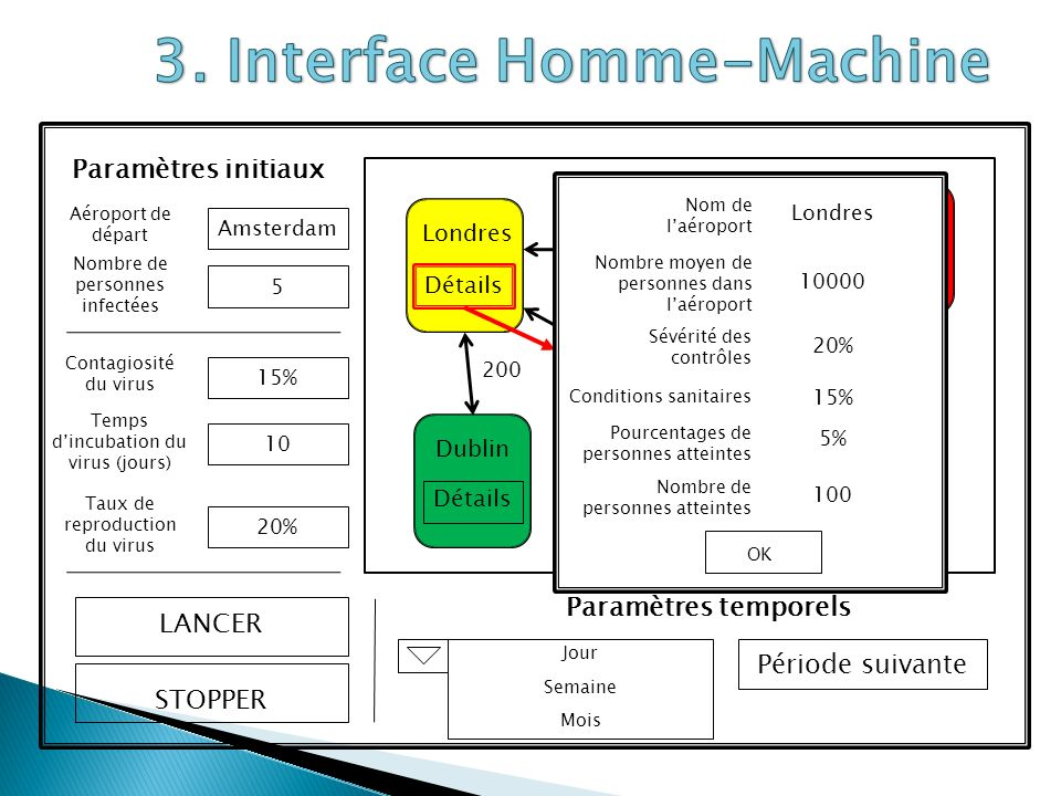 3. Interface Homme-Machine