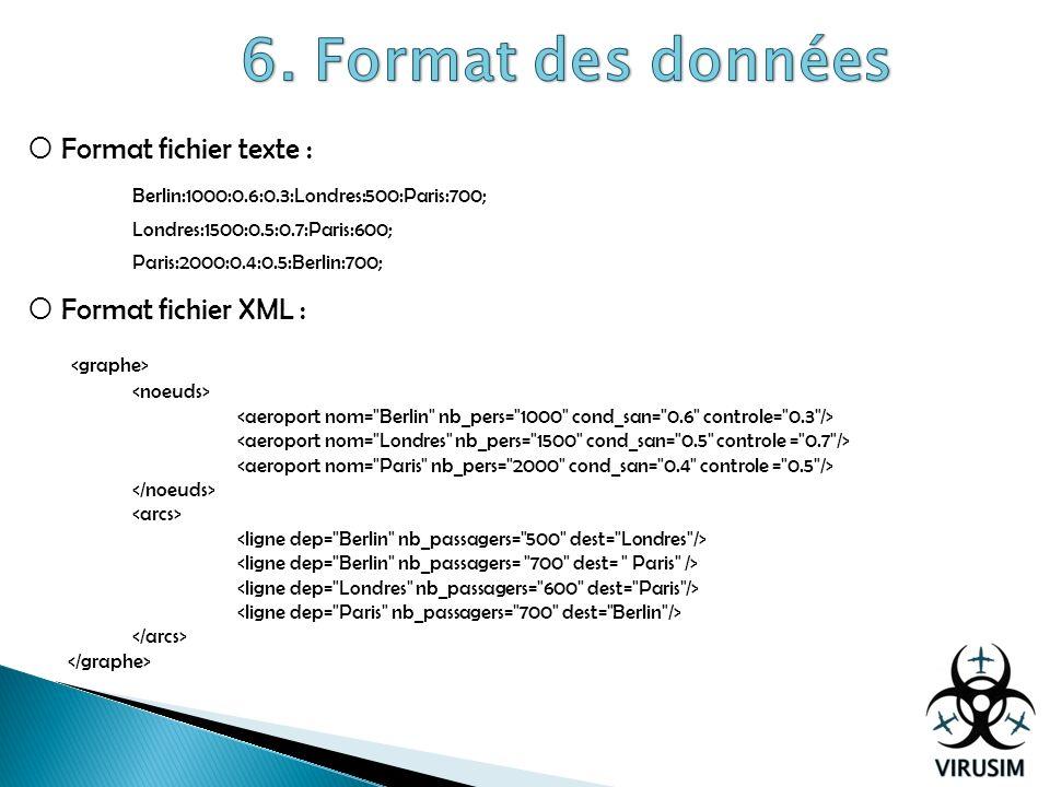 6. Format des données Format fichier texte : Format fichier XML :