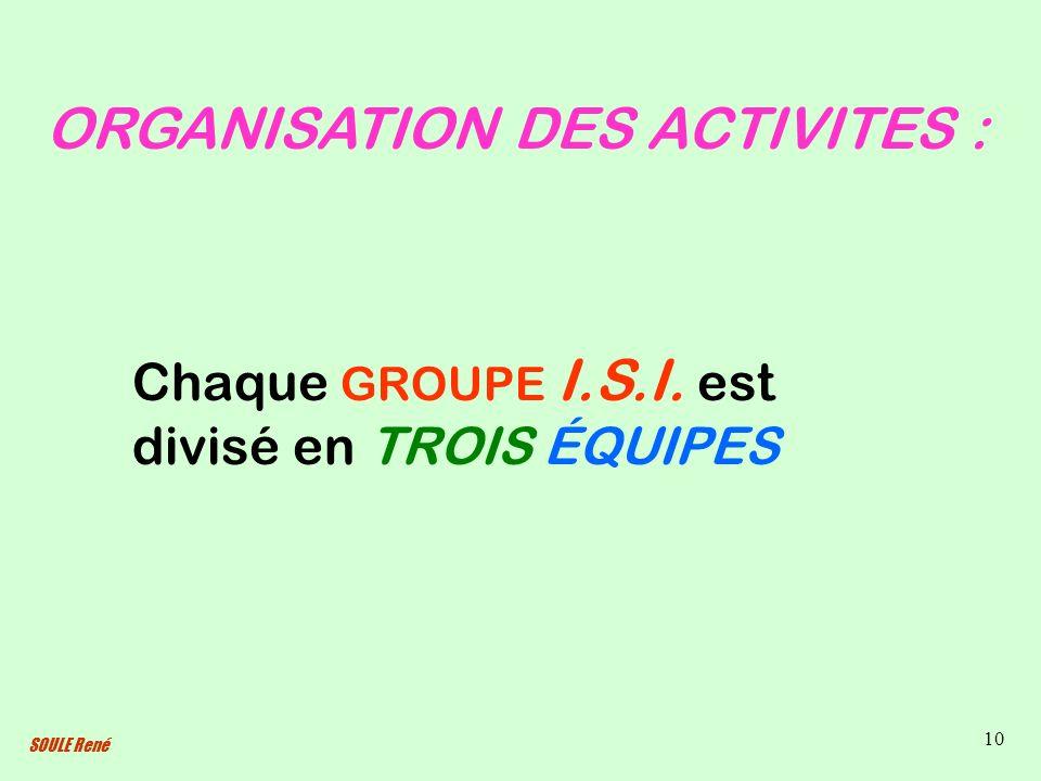 ORGANISATION DES ACTIVITES :