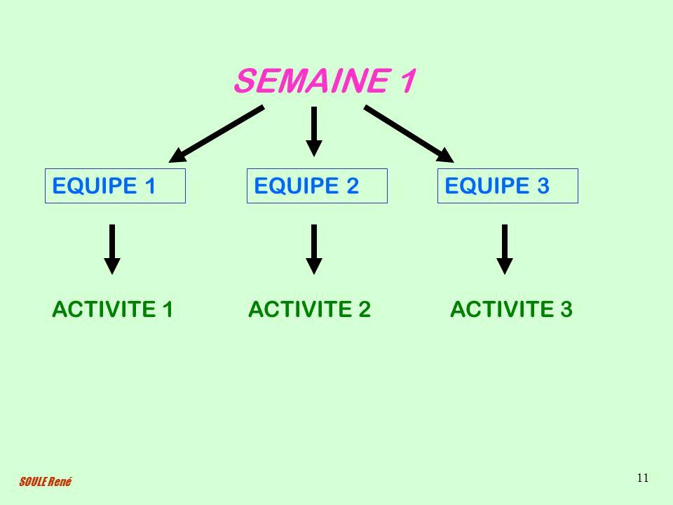 SEMAINE 1 EQUIPE 1 EQUIPE 2 EQUIPE 3 ACTIVITE 1 ACTIVITE 2 ACTIVITE 3