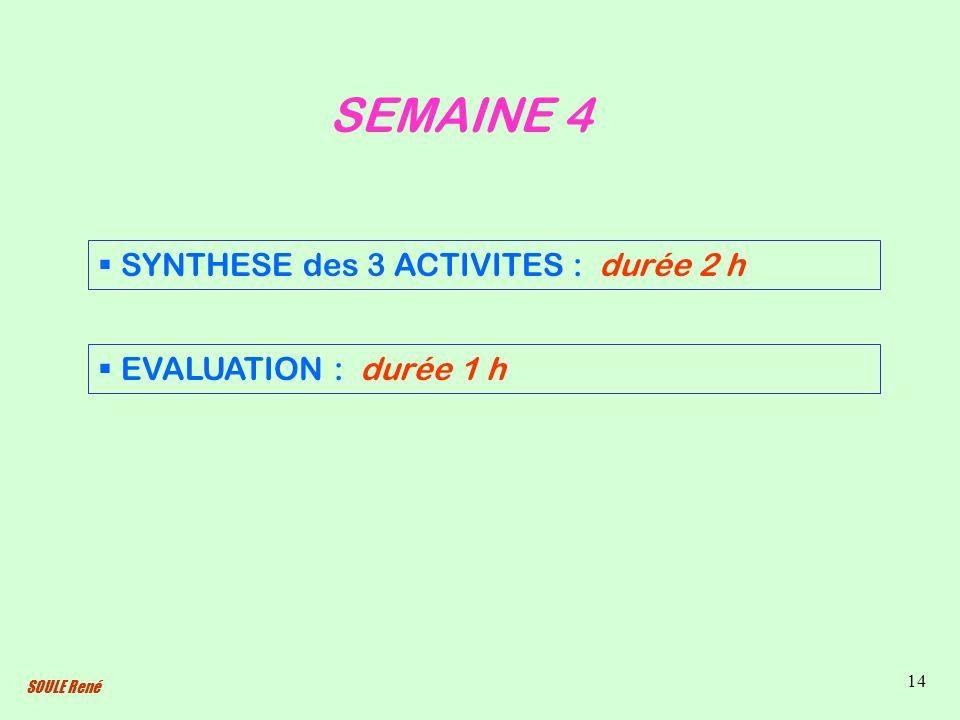 SEMAINE 4 SYNTHESE des 3 ACTIVITES : durée 2 h EVALUATION : durée 1 h