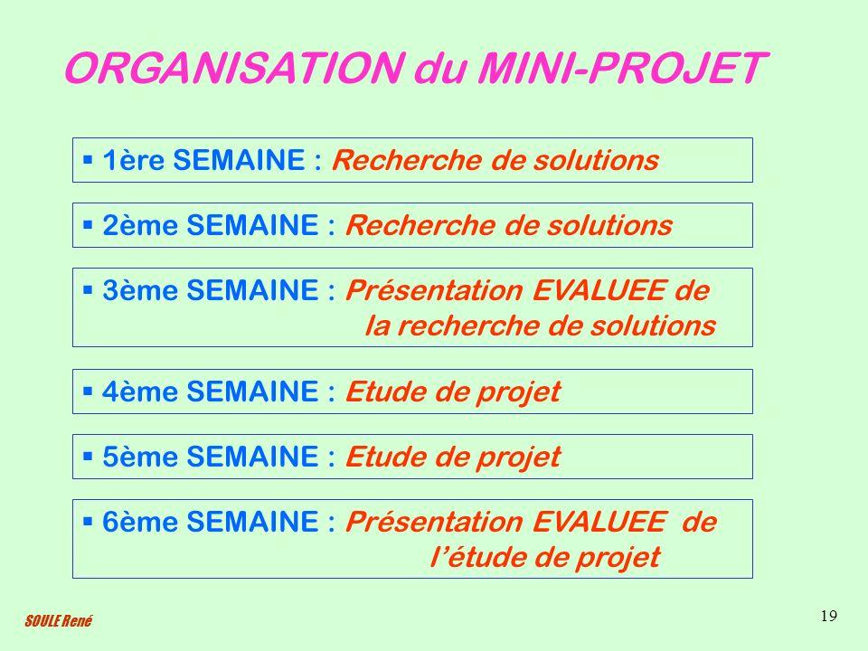 ORGANISATION du MINI-PROJET