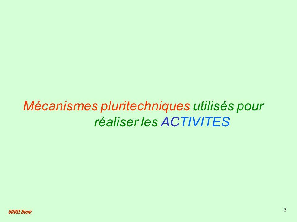 Mécanismes pluritechniques utilisés pour réaliser les ACTIVITES