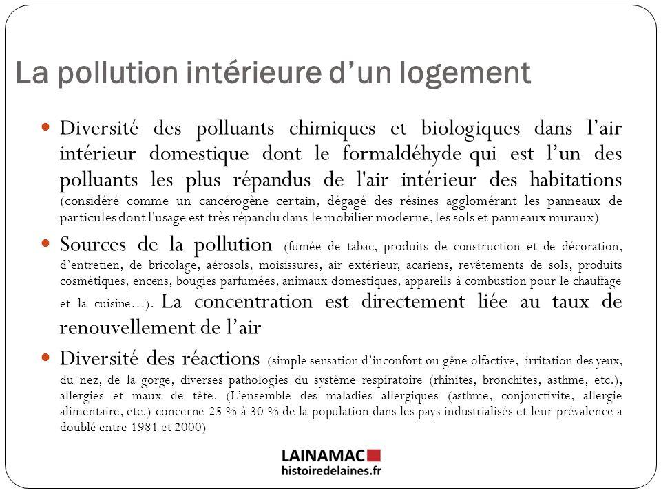 La pollution intérieure d'un logement