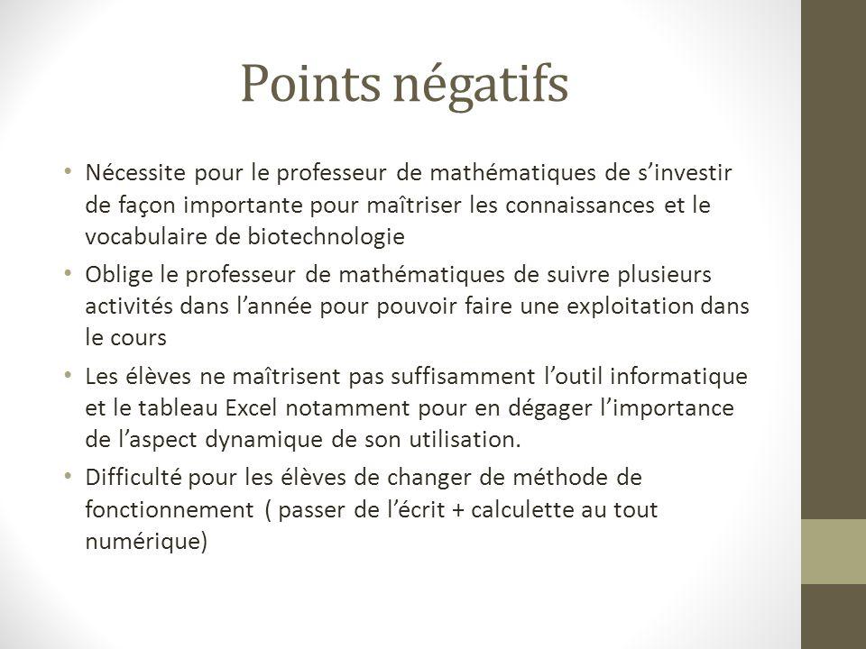 Points négatifs