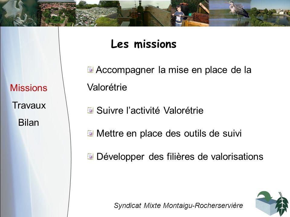 Les missions Accompagner la mise en place de la Valorétrie Missions