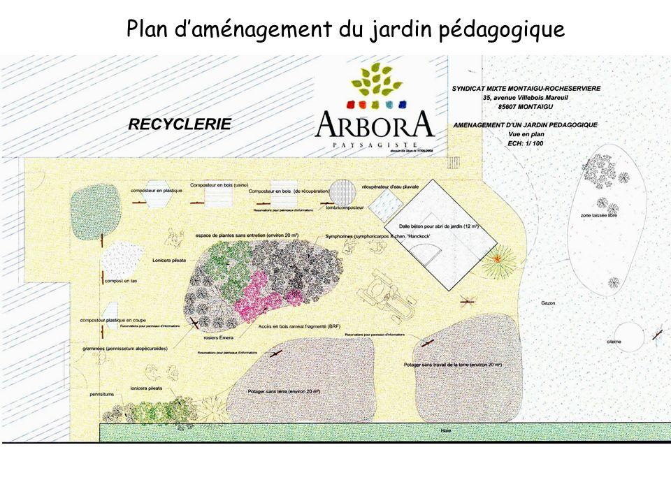 Plan d'aménagement du jardin pédagogique