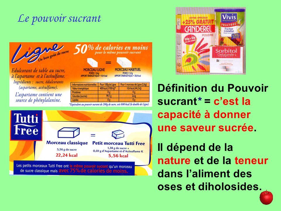 Le pouvoir sucrant Définition du Pouvoir sucrant* = c'est la capacité à donner une saveur sucrée.