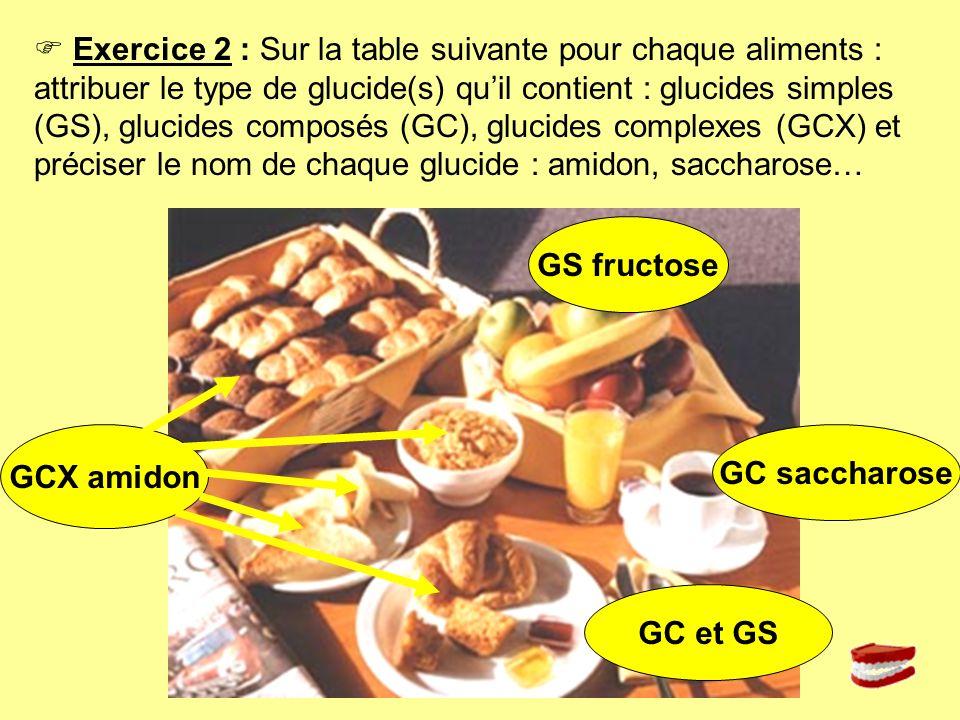  Exercice 2 : Sur la table suivante pour chaque aliments : attribuer le type de glucide(s) qu'il contient : glucides simples (GS), glucides composés (GC), glucides complexes (GCX) et préciser le nom de chaque glucide : amidon, saccharose…