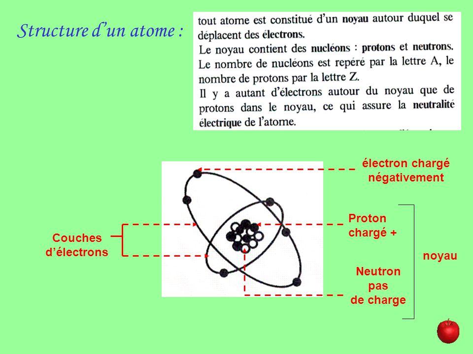 électron chargé négativement