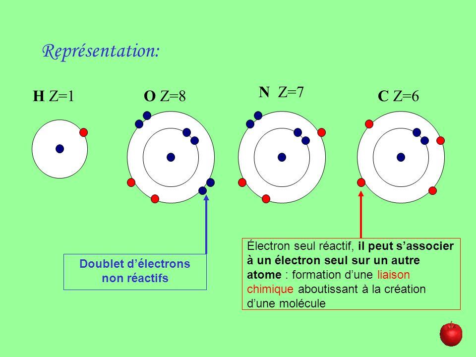 Doublet d'électrons non réactifs