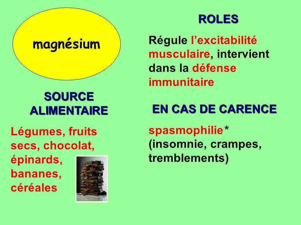 magnésiumROLES. Régule l'excitabilité musculaire, intervient dans la défense immunitaire. SOURCE ALIMENTAIRE.