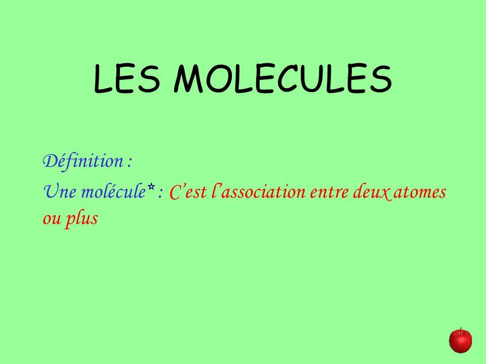 LES MOLECULES Définition :