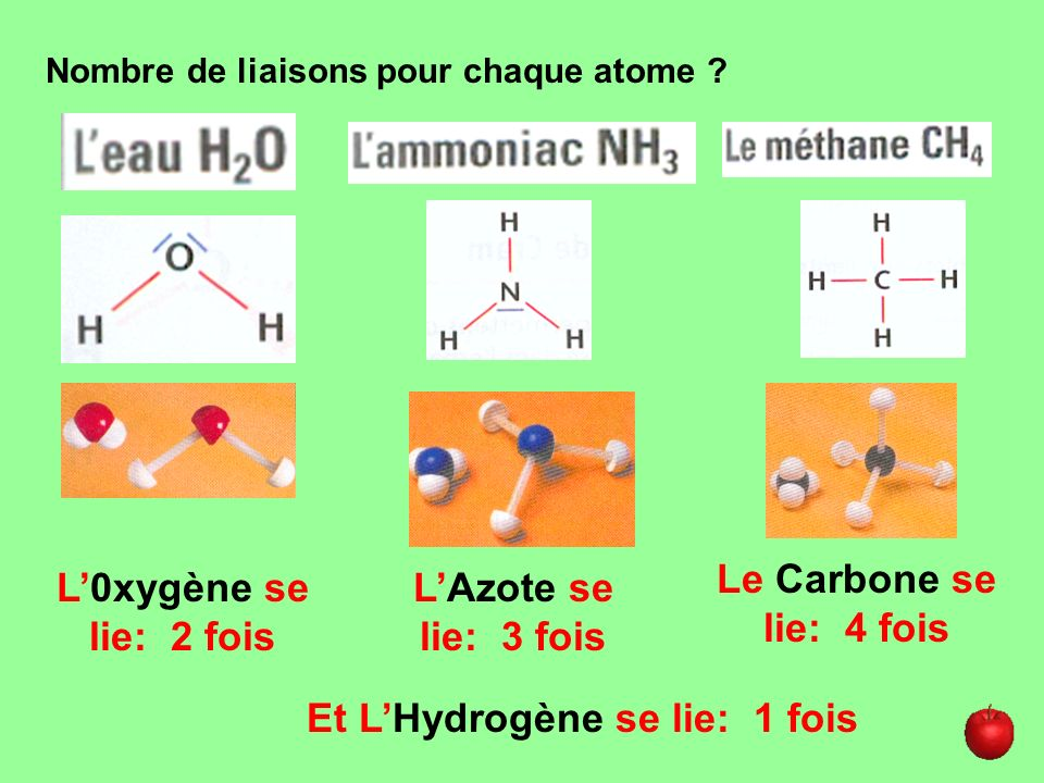 Et L'Hydrogène se lie: 1 fois