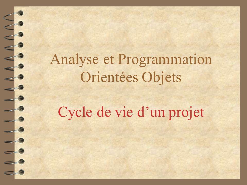 Analyse et Programmation Orientées Objets