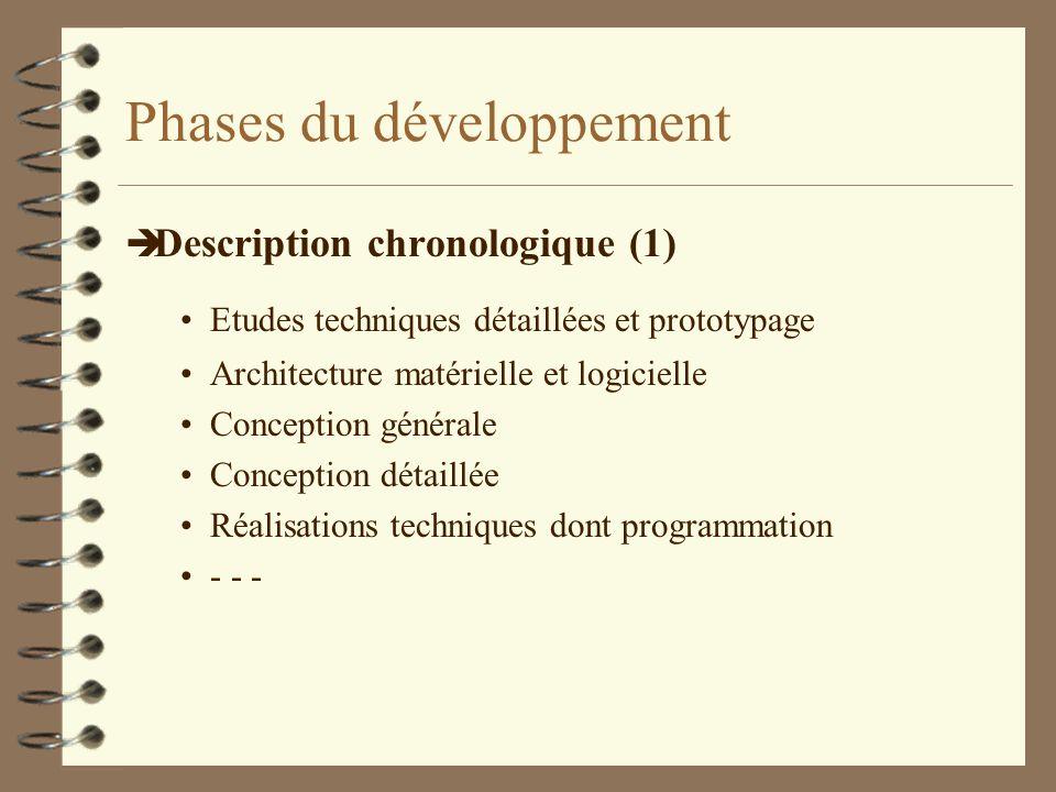 Phases du développement