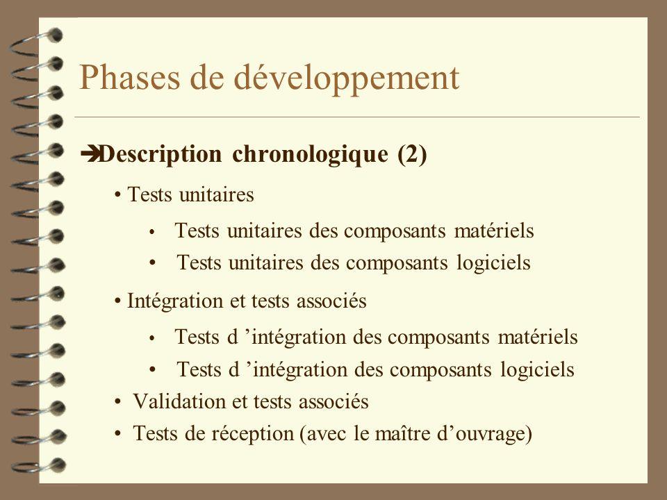 Phases de développement