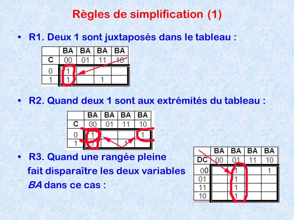 Règles de simplification (1)