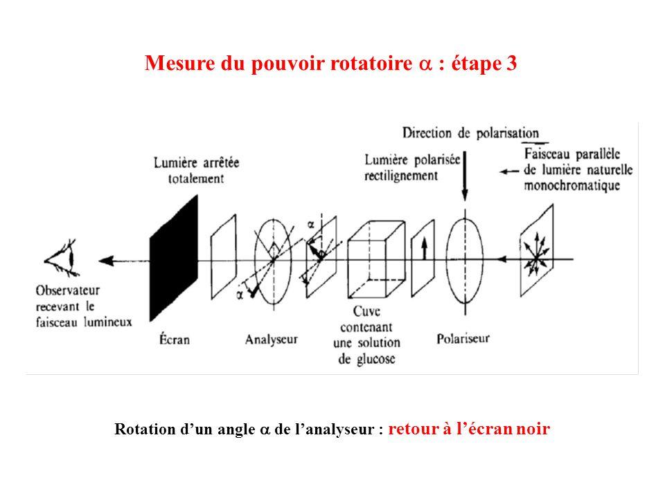 Mesure du pouvoir rotatoire a : étape 3