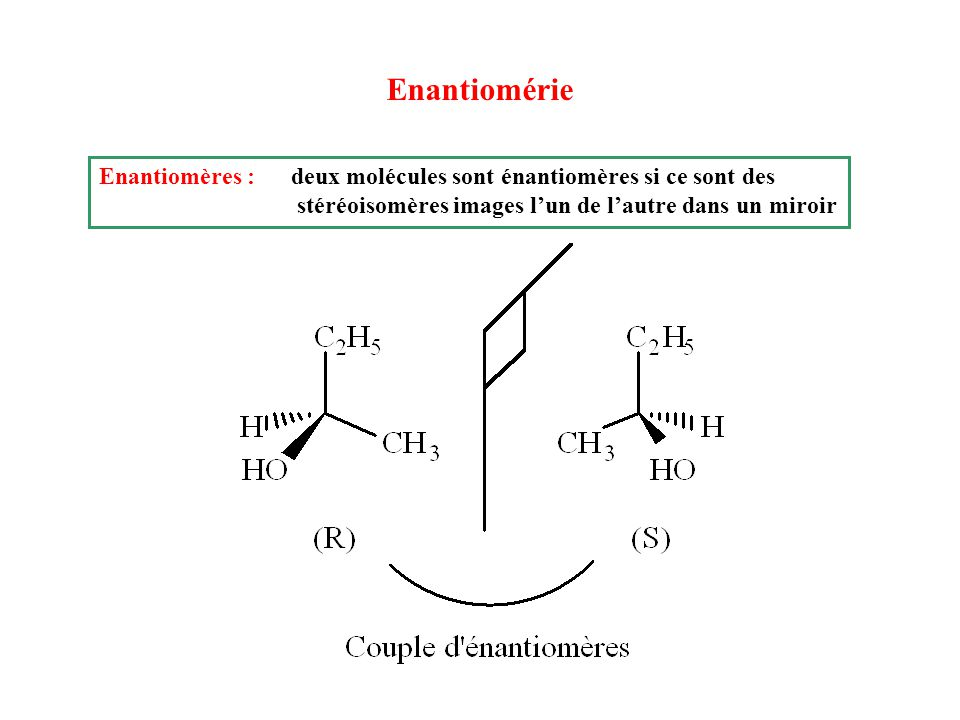 Enantiomérie Enantiomères : deux molécules sont énantiomères si ce sont des.