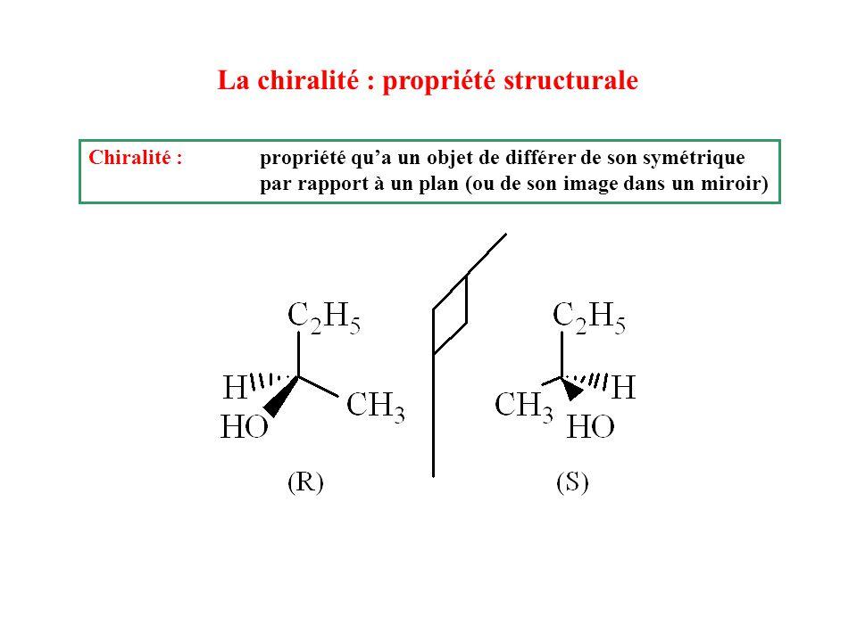 La chiralité : propriété structurale
