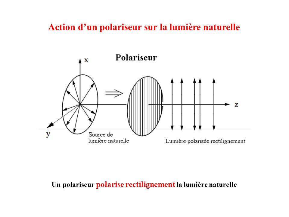 Action d'un polariseur sur la lumière naturelle