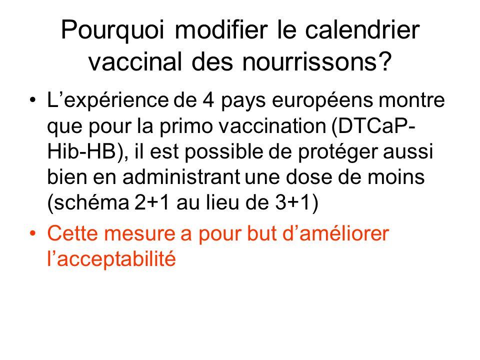 Pourquoi modifier le calendrier vaccinal des nourrissons