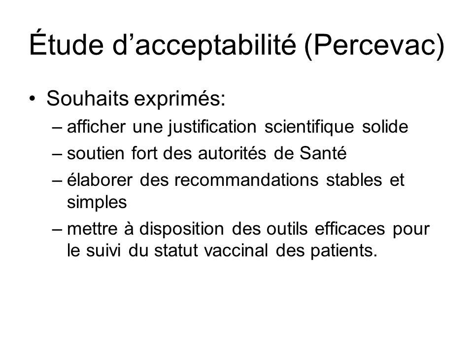 Étude d'acceptabilité (Percevac)