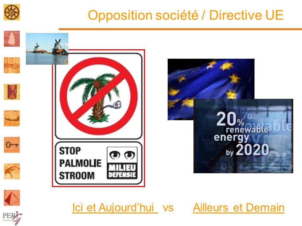 Opposition société / Directive UE