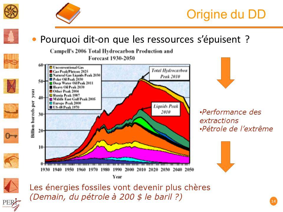 Origine du DD Pourquoi dit-on que les ressources s'épuisent