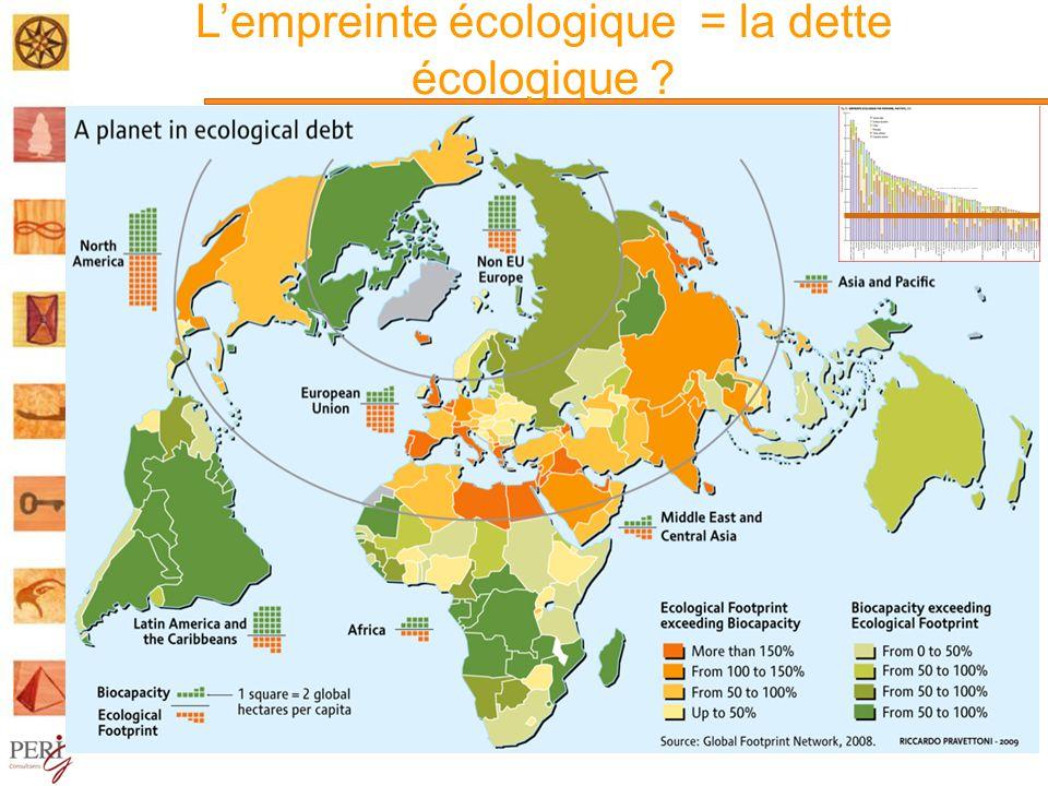 L'empreinte écologique = la dette écologique