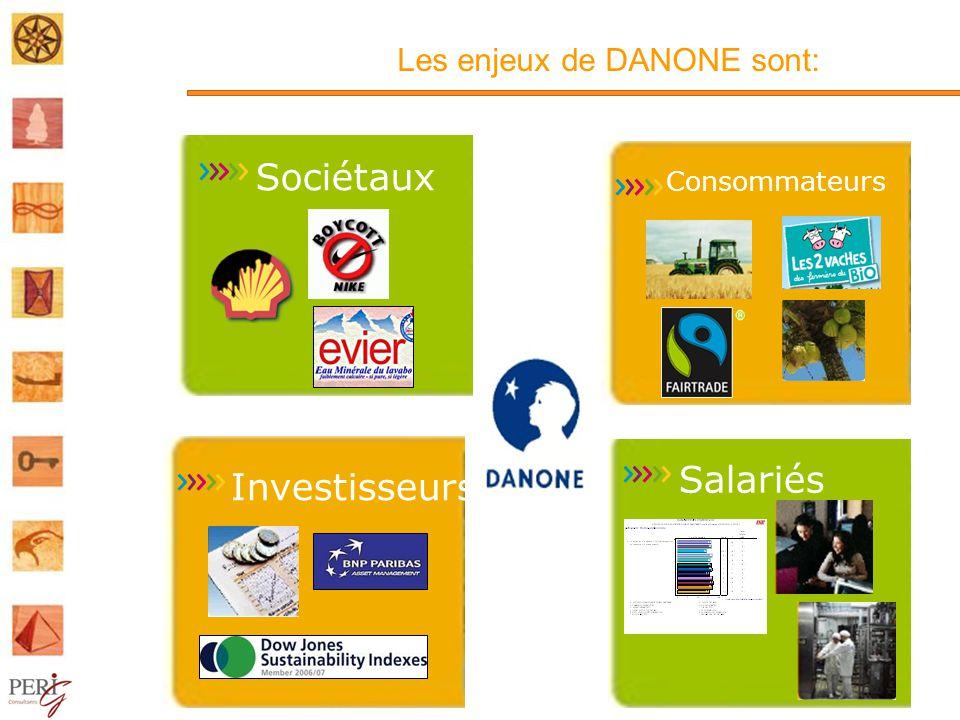 Les enjeux de DANONE sont: